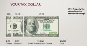 budgetdollar
